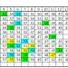 2018函館スプリントS コンピ指数の傾向と予測