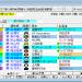 近藤利一氏の遺言で、超高額馬アドマイヤビルゴのデビュー戦は武豊が騎乗